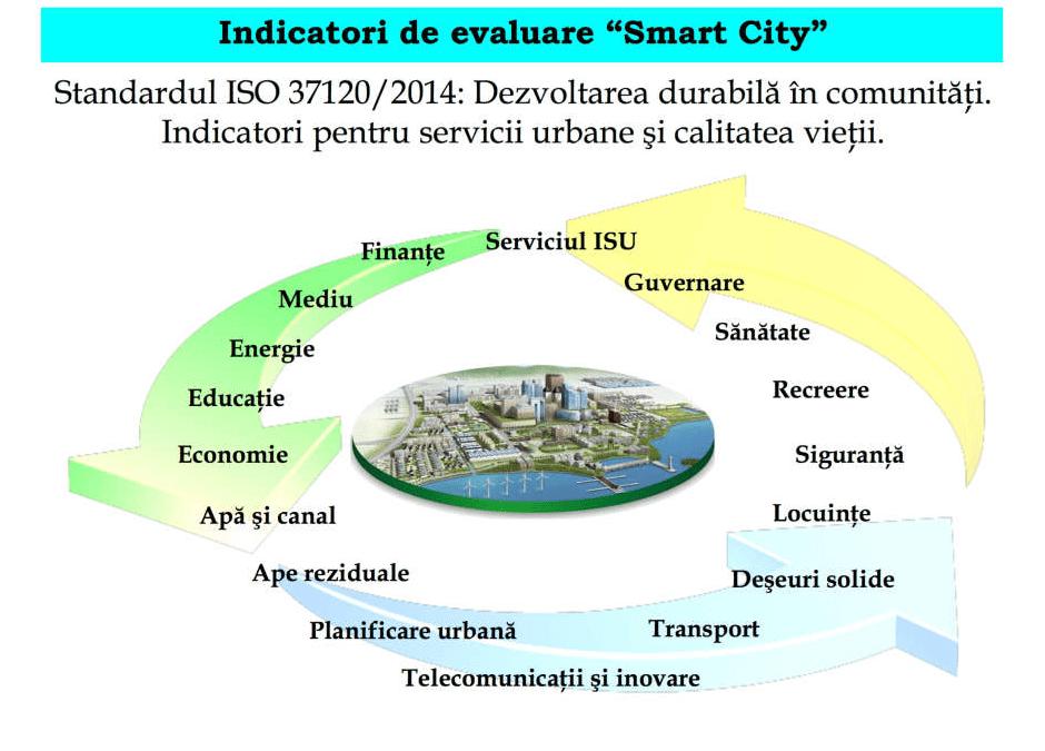 ghid_smart_city_romania